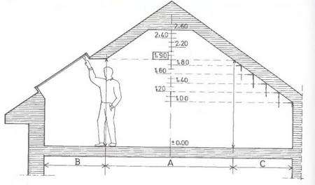 Высота мансарды